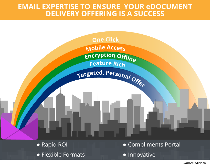 Email expertise to ensure your eDocument delivery is a success
