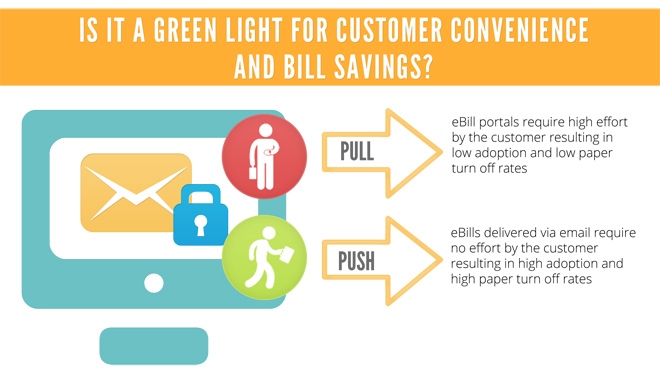 Is it a green light for customer convenience and bill savings