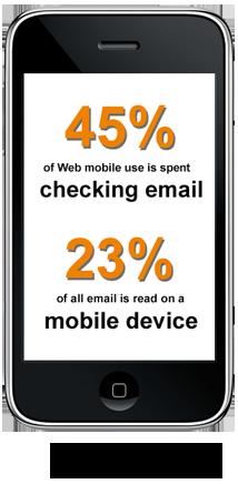 International Mobile Statistics