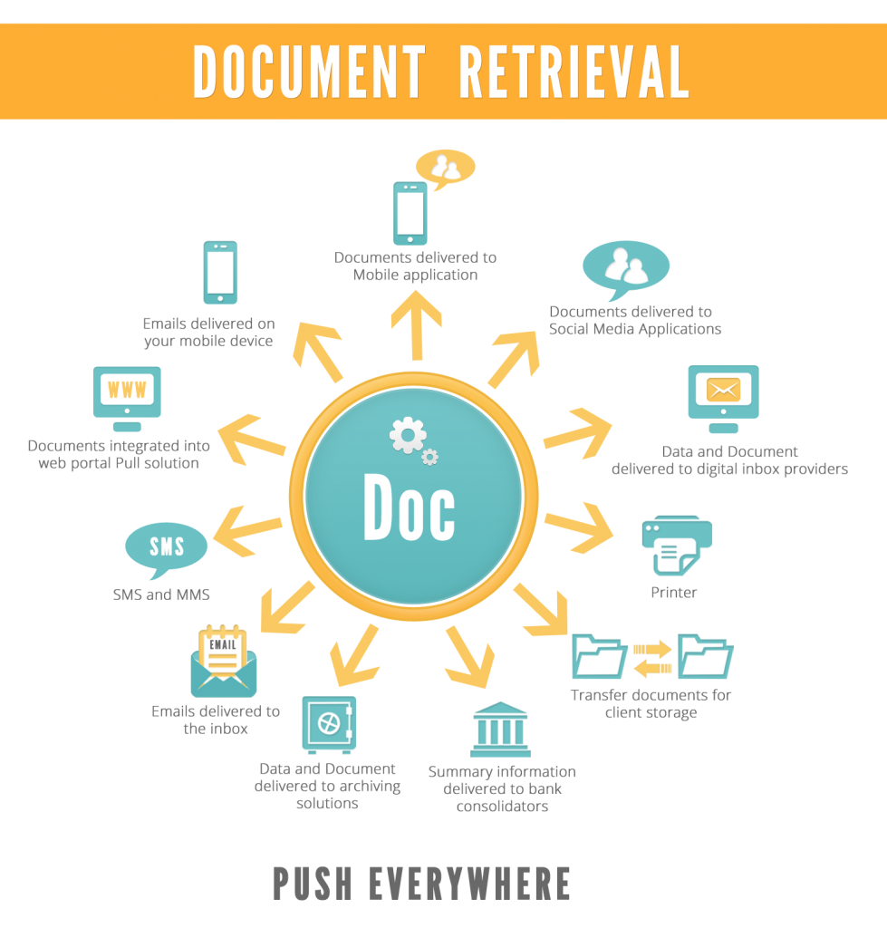 Document Retrieval