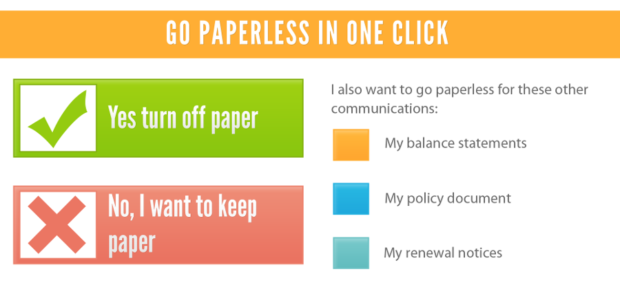 Go paperless in one click