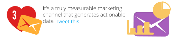 It's a truly measurable marketing channel that generates actionable data