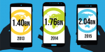 """From the desk of the Editor:  I found this fab Infographic – """"Why mobile matters in eMarketing"""""""