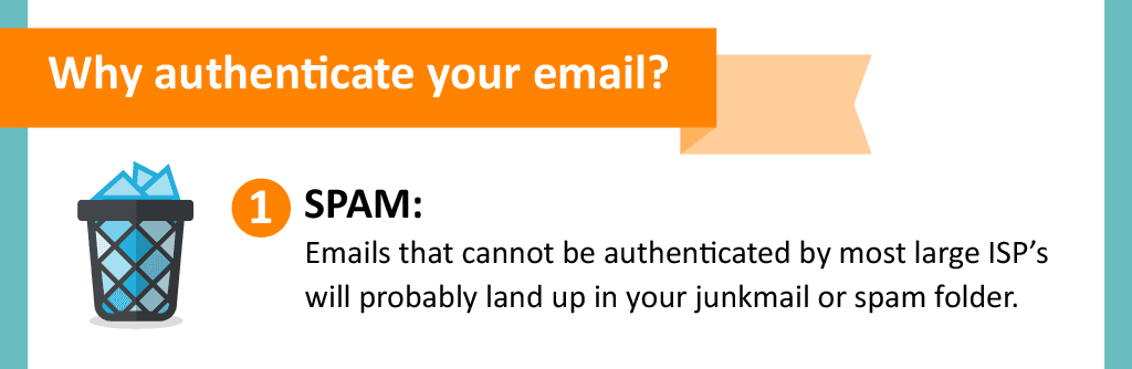 Why authenticate your email