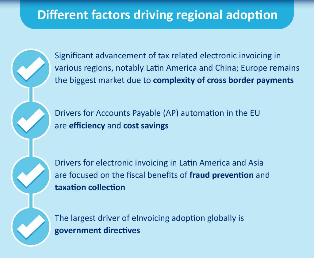 Billentis Blog Infographic Different Factors Driving Regional Adoption
