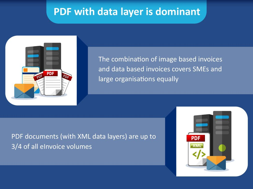 Billentis Blog Infographic PDF With Data Layer Is Dominant