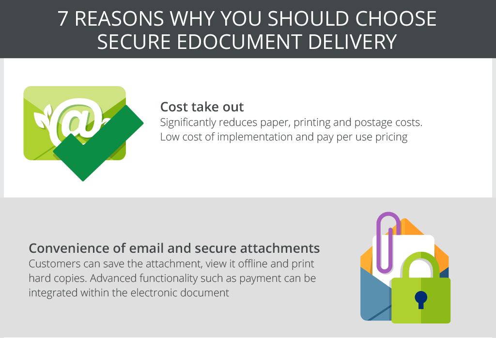 7 Reasons Why You Should Choose eDocument Delivery