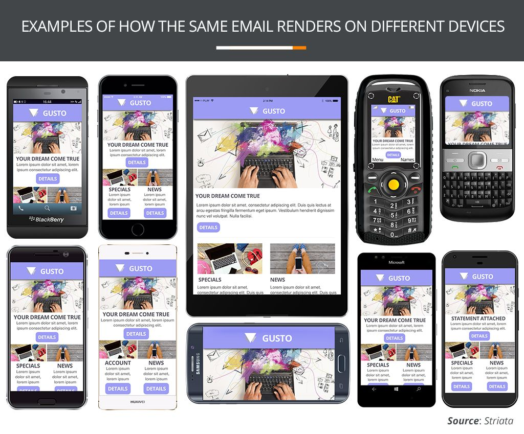 Examples Of How The Same Email Renders On Different Devices EMarketing