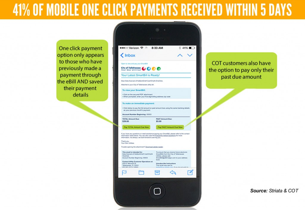 41 Of Mobile One Click Payments Receuved Within 5 Days For Cot Customers