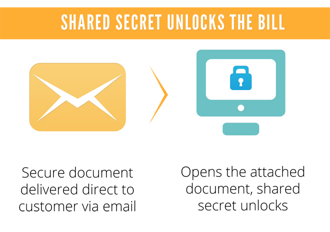 Shared Secret Unlocks The Bill