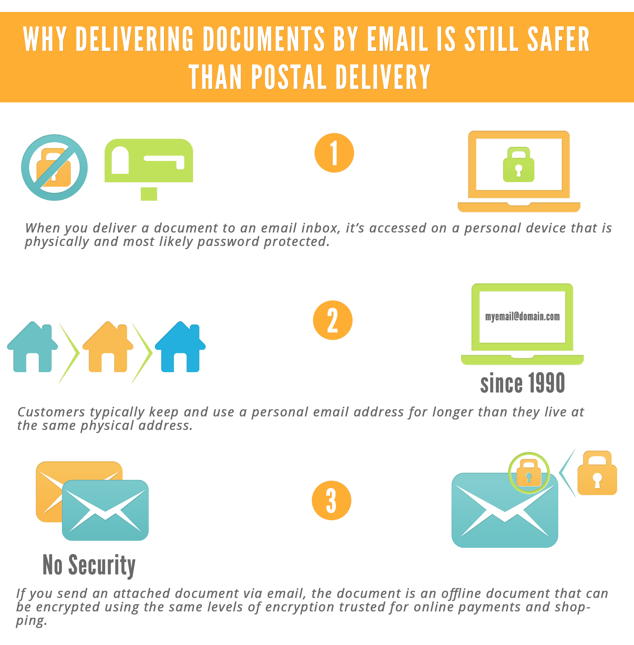 Why Delivering Documents By Email Is Still Safer Than Postal Delivery