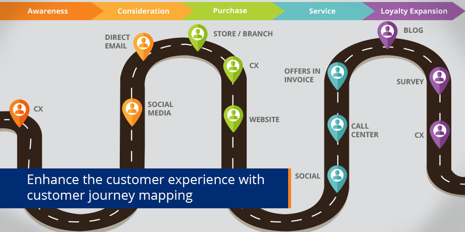 Kick off your CX strategy with customer journey mapping